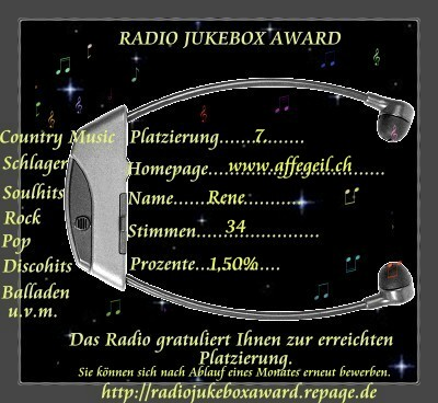 Radio Jukebox Award
